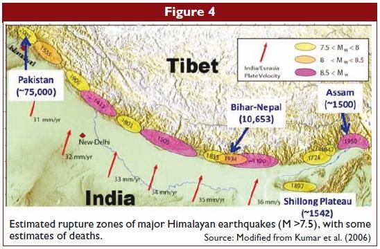 Estimated rupture zones of major Himalayan earthquake
