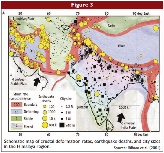 Schematic map of crustal deformation rates, earthquake deaths, and city sizes in the Himalaya region