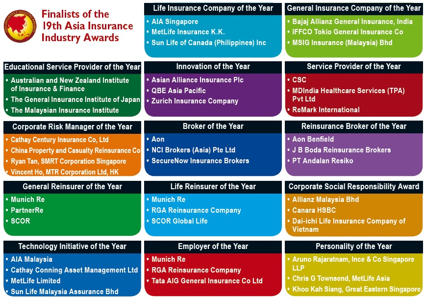 19th Asia Insurance Industry Awards Finalists
