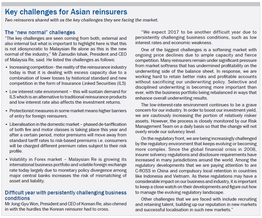 Key challenges for Asian reinsurers