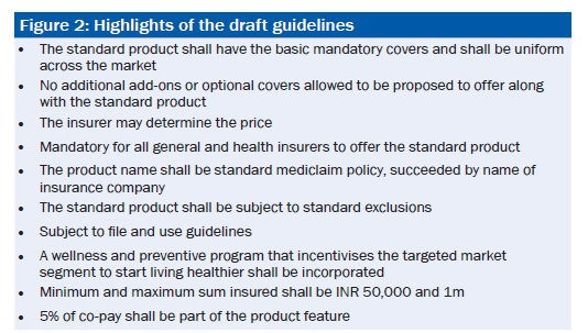 Highlights of the draft guidelines