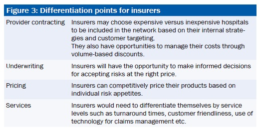 Differentiation points for insurers