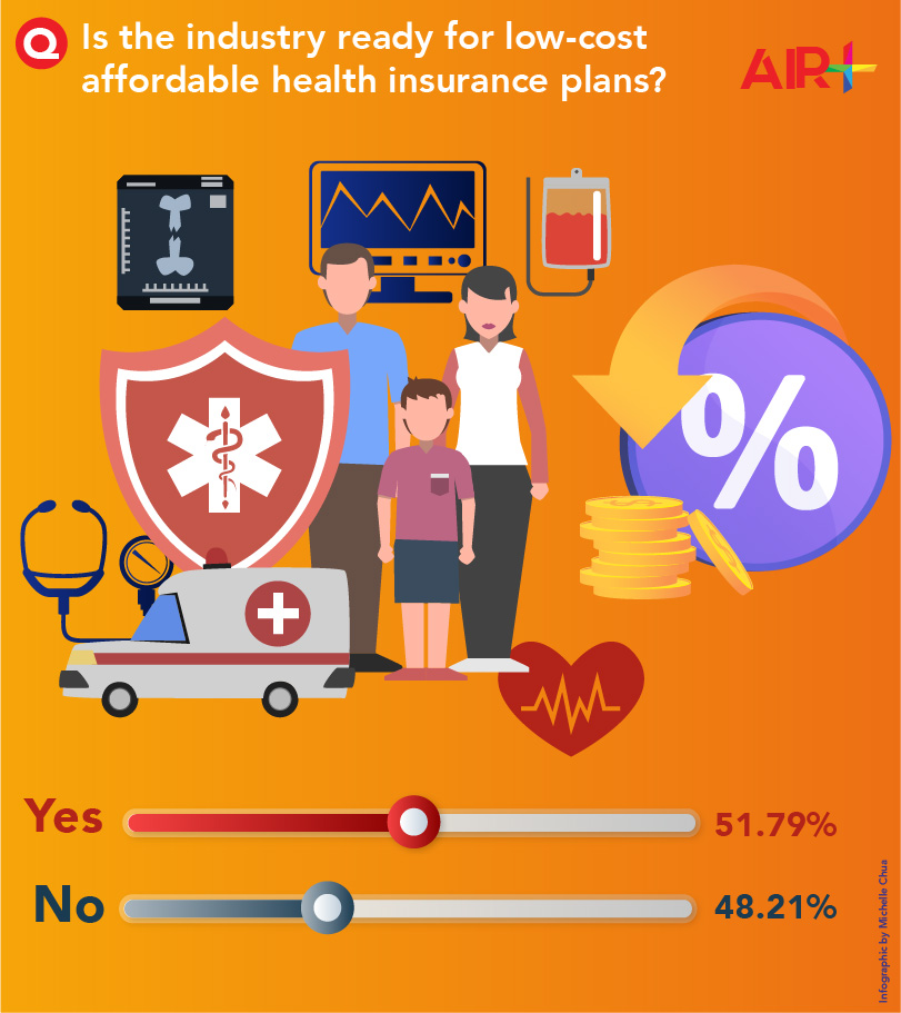 Ready for low-cost affordable health insurance plans?