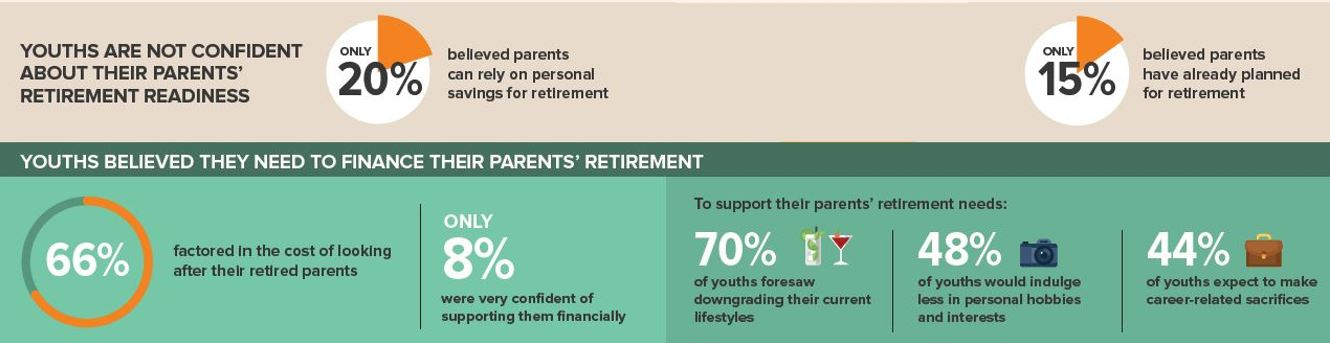 Help your clients become the worst parents in the world